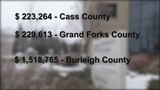 Burleigh County Prescribes More Opioids for Injured Workers Than Any Other North Dakota County